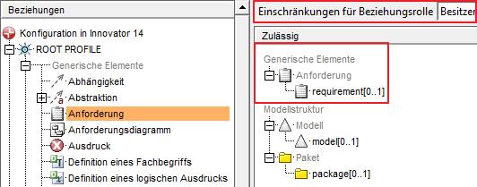 Abbildung 2 - Ablageregeln für Anforderungen