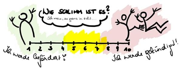 Scrum5