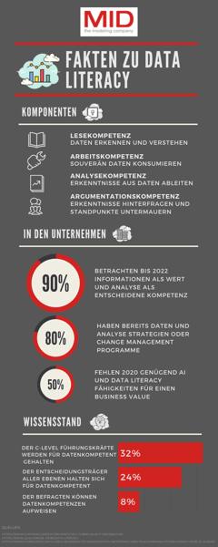 10_App Statistics