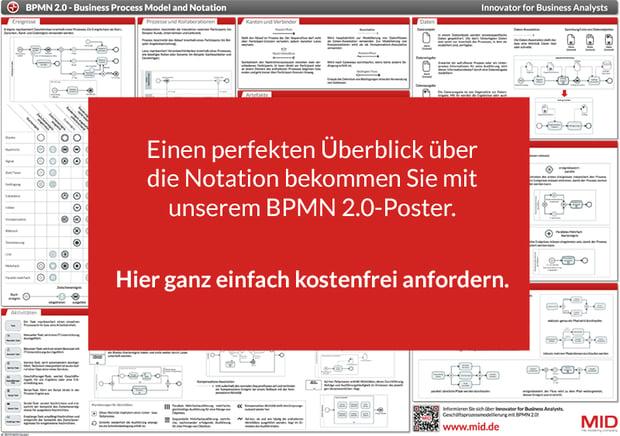 BPMN-Poster
