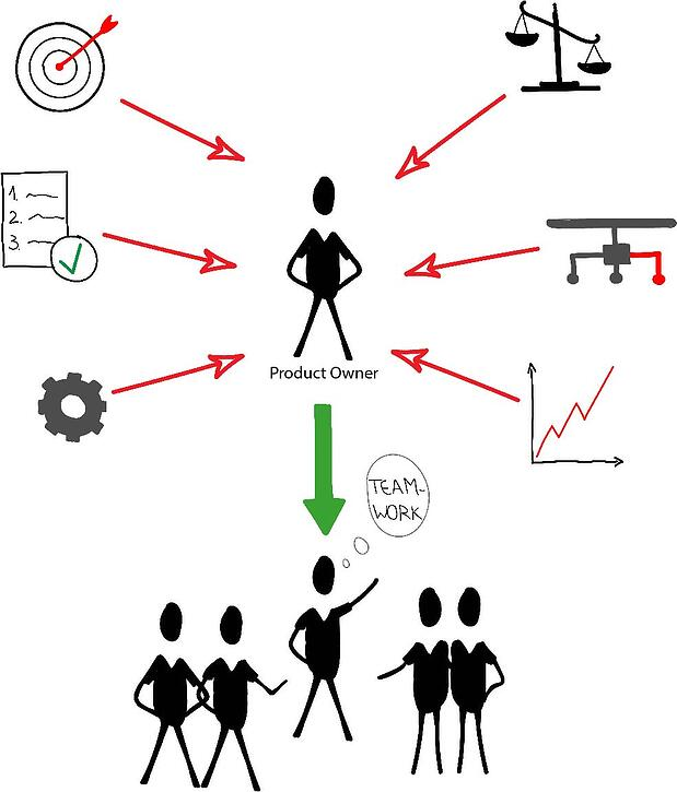 Business Agility Grafik_PO_final