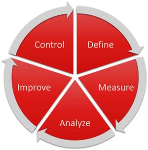 Grafik Six Sigma_kl