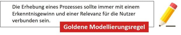 Modellierungsregel