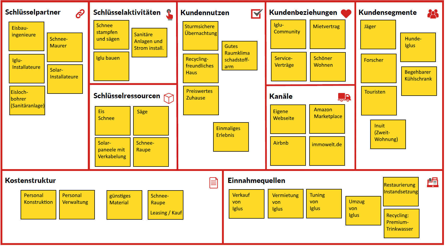 Beispiel_Business_Model_Canvas.png