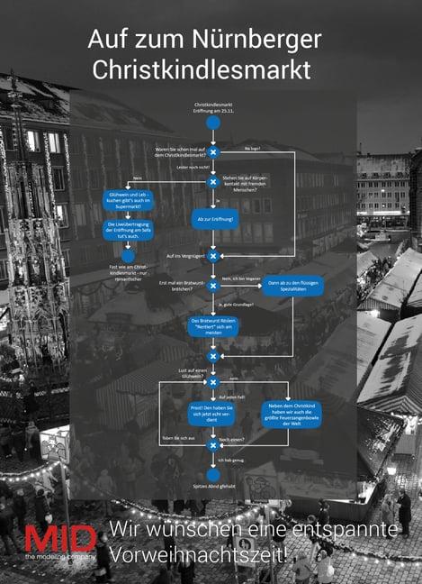 Christkindlesmarkt Prozess.jpg