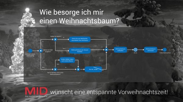 Prozess_Weihnachtsbaum.png