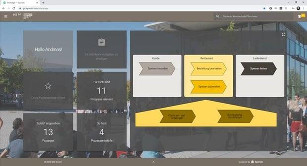 Screenshot Bpanda BPMN-Workshop Hochschule