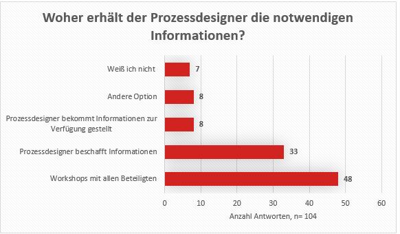 Grafik_Serie_Blog_1.png